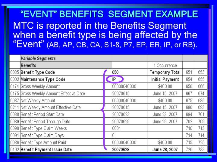 """""""EVENT"""" BENEFITS  SEGMENT EXAMPLE"""