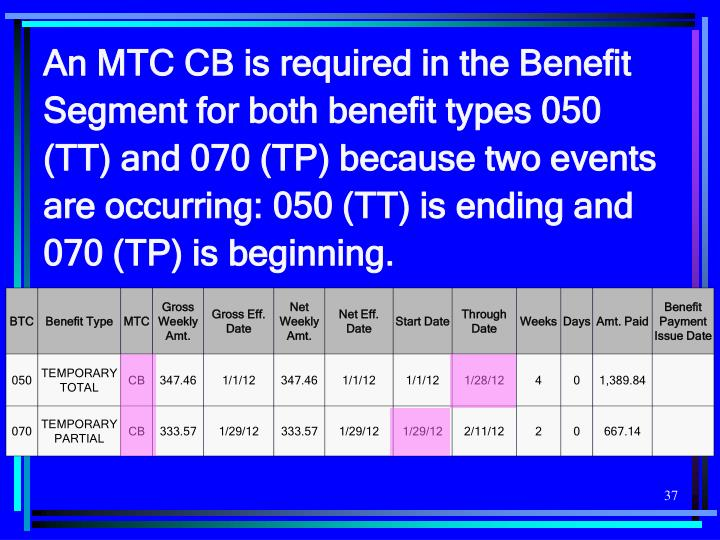 An MTC CB is required in the Benefit Segment for both benefit types 050 (TT) and 070 (TP) because two events are