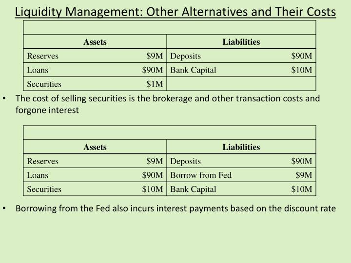 Liquidity Management: Other Alternatives and Their Costs