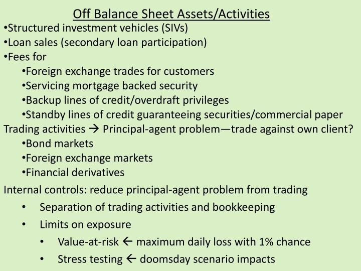 Off Balance Sheet Assets/Activities