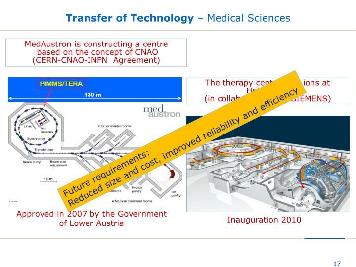 Transfer of