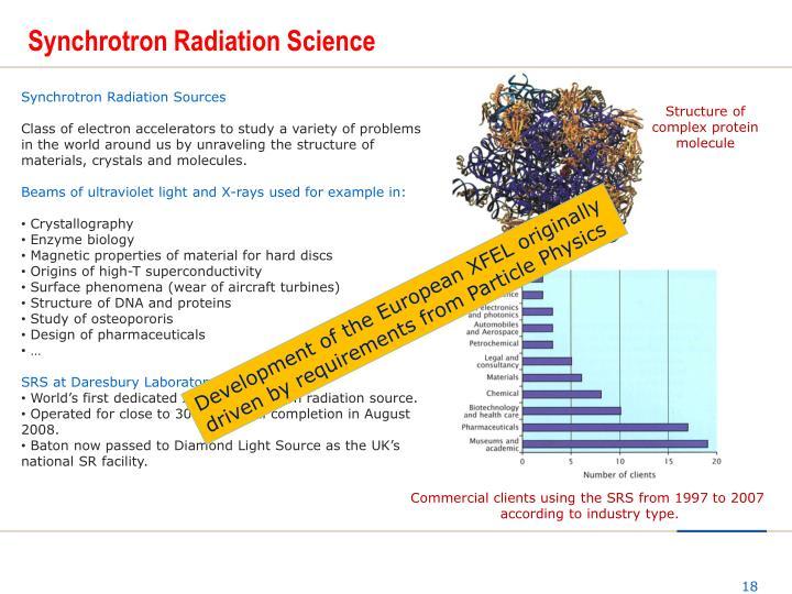 Synchrotron Radiation Science