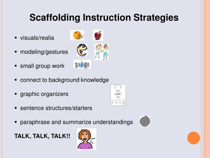 Ppt Scaffolding Instruction For English Language Learners In The
