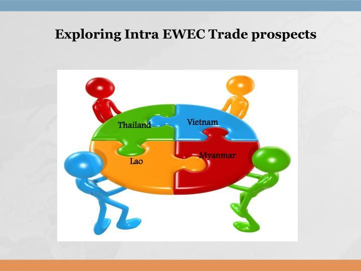 Exploring Intra EWEC Trade prospects