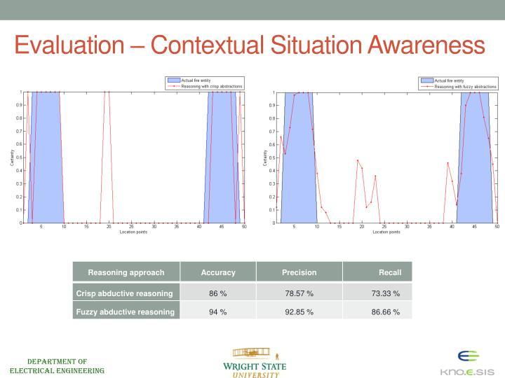 Evaluation – Contextual Situation Awareness