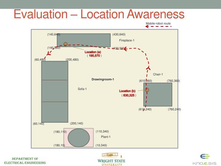 Evaluation – Location Awareness