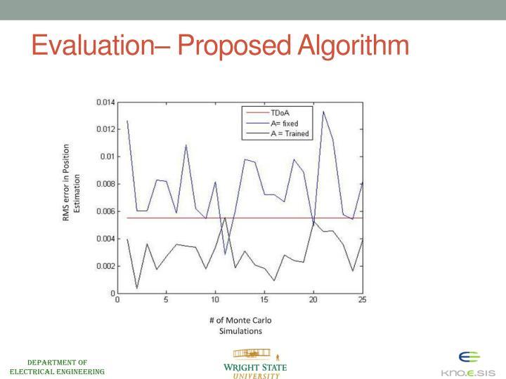 Evaluation– Proposed Algorithm