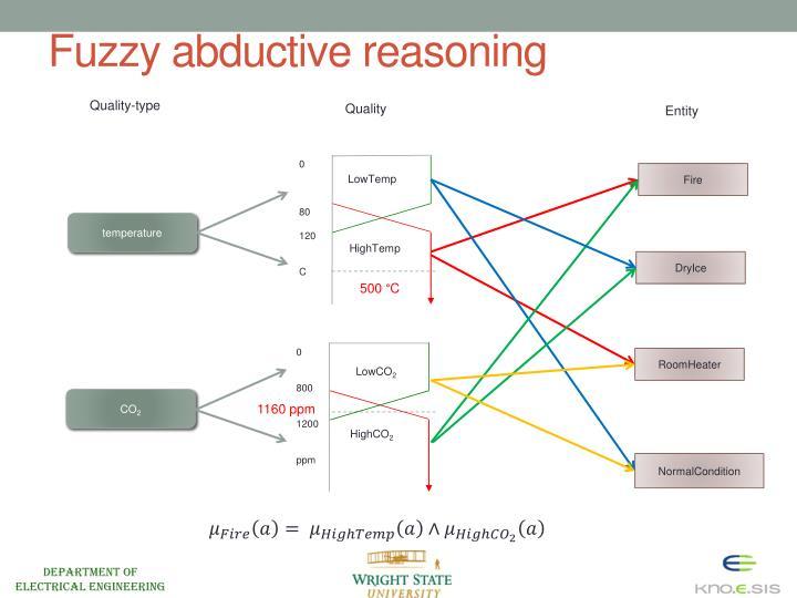 Fuzzy abductive reasoning