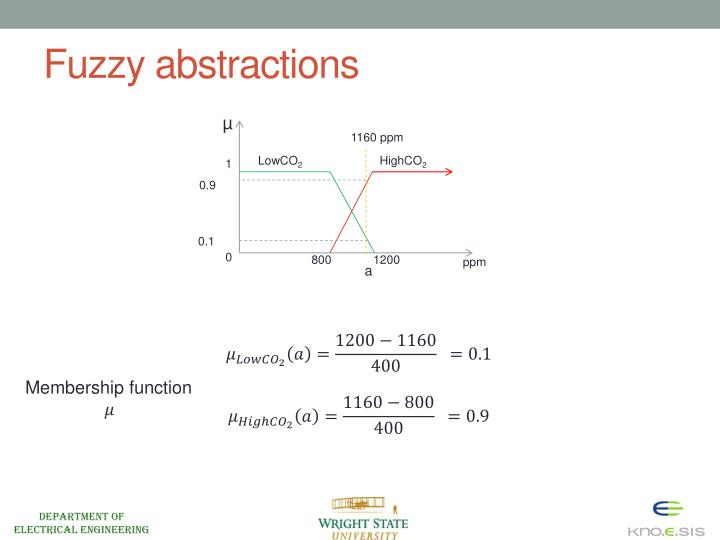 Fuzzy abstractions