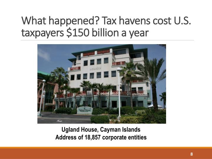 What happened? Tax havens cost U.S. taxpayers $150 billion a year