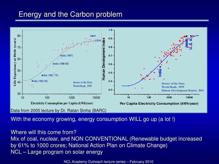 Energy and the Carbon problem