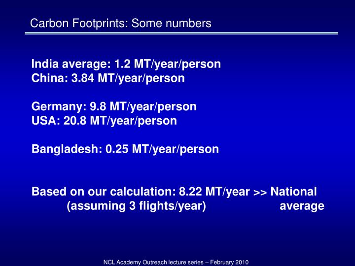 Carbon Footprints: Some numbers