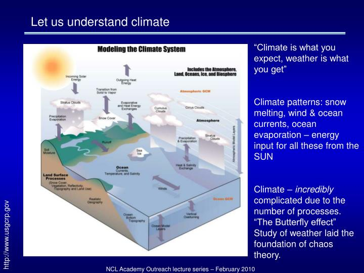 Let us understand climate