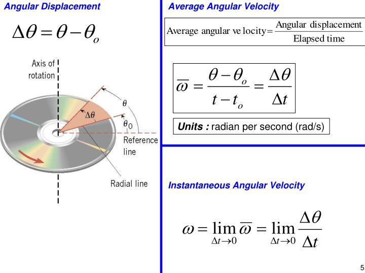 Average Angular Velocity