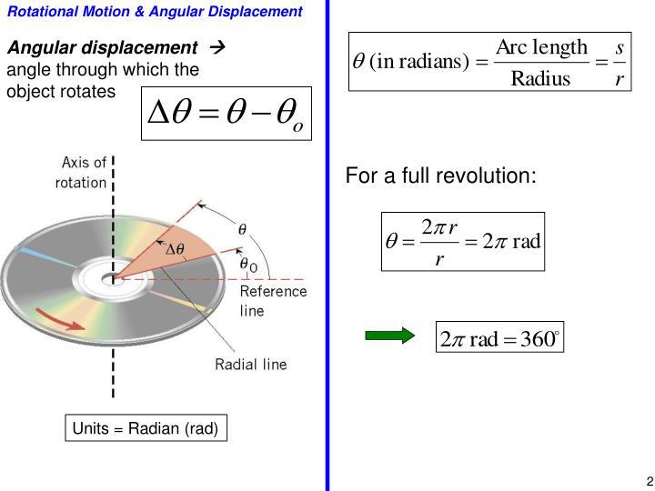 Rotational motion angular displacement