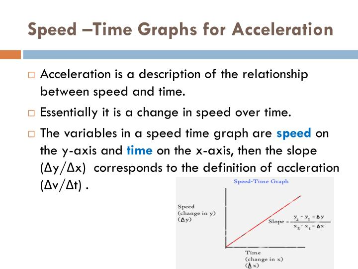 Speed time graphs for acceleration1