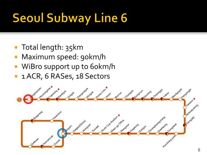 Seoul Subway Line 6