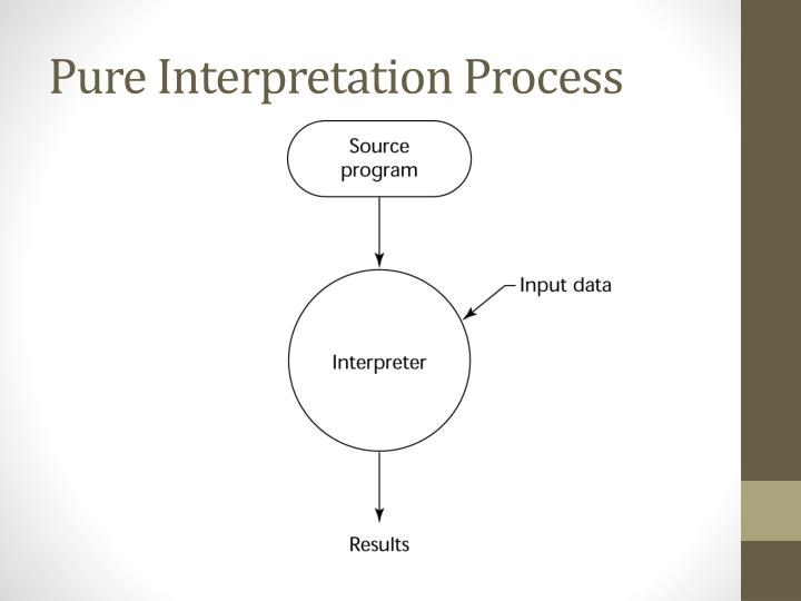 Pure Interpretation Process