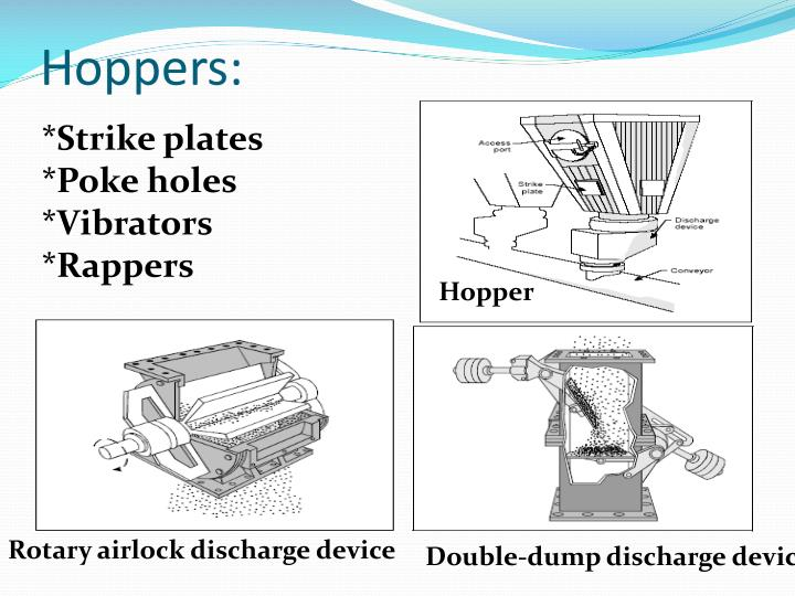 Hoppers: