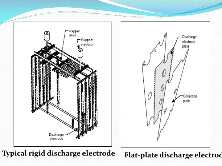 Typical rigid discharge electrode