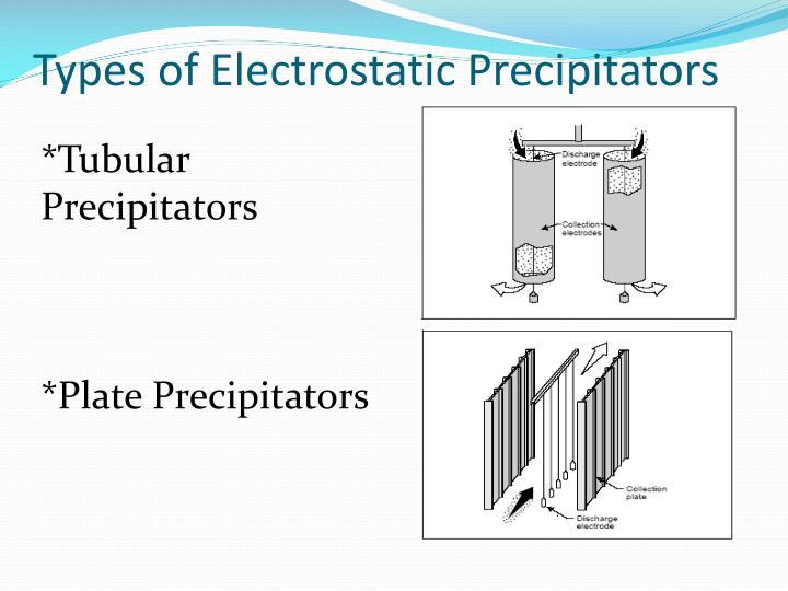 Types of Electrostatic Precipitators