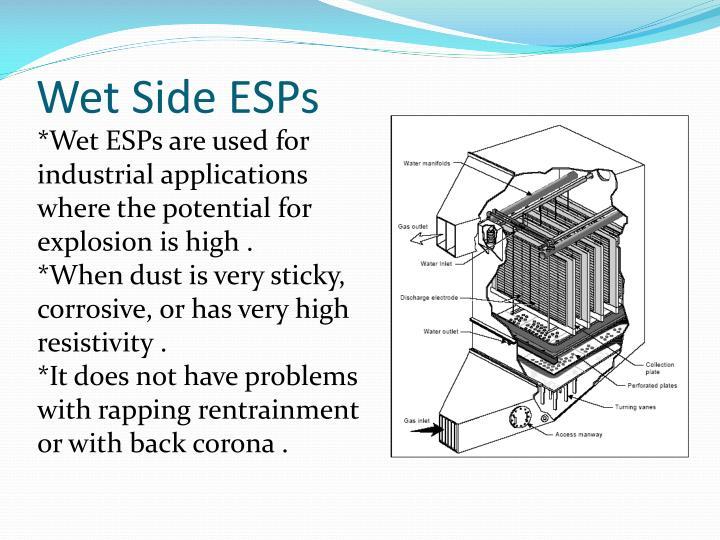 Wet Side ESPs