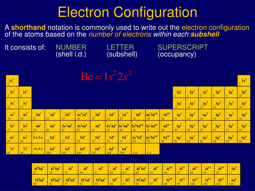 PPT - Atomic Electron Configurations and Chemical Periodicity PowerPoint Presentation - ID:1892436