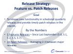 release strategy feature vs patch releases