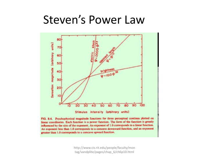 Steven's Power Law