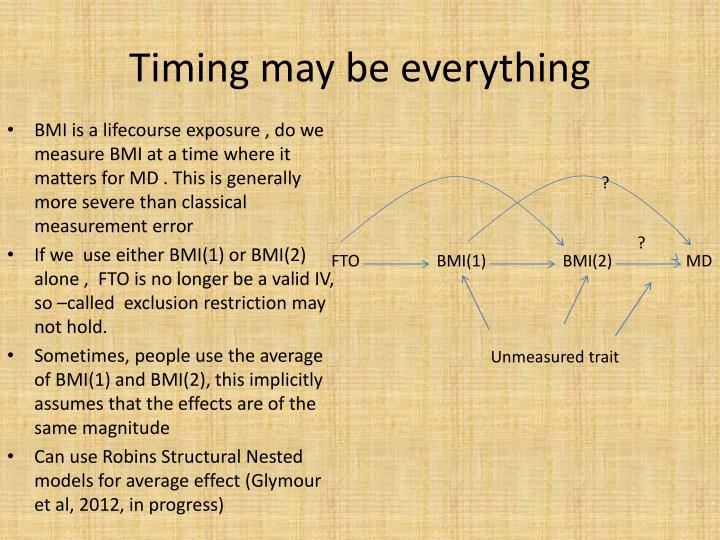 Timing may be everything