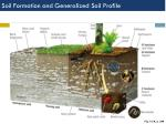 soil formation and generalized soil profile