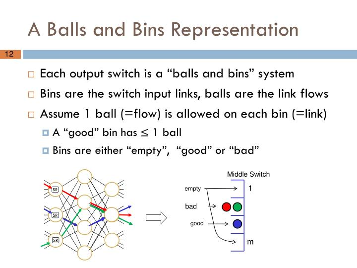 A Balls and Bins Representation