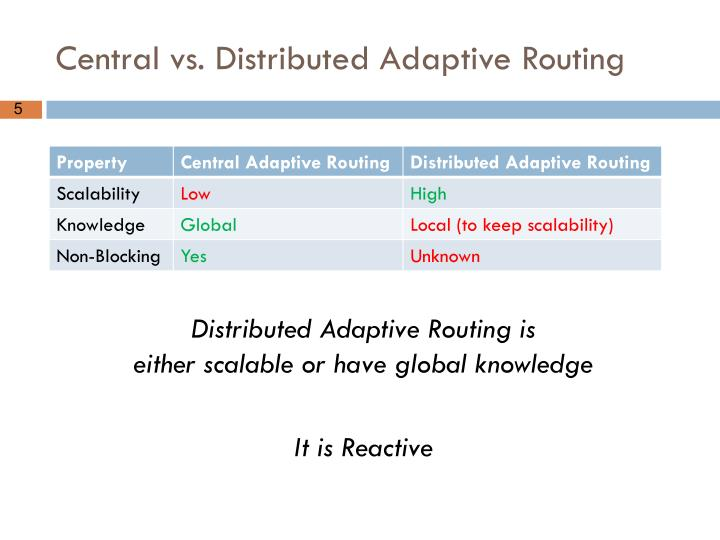 Central vs. Distributed Adaptive Routing