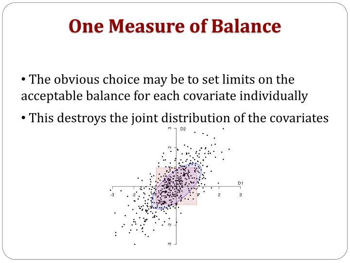 One Measure of Balance