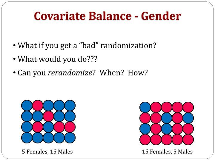 Covariate Balance - Gender
