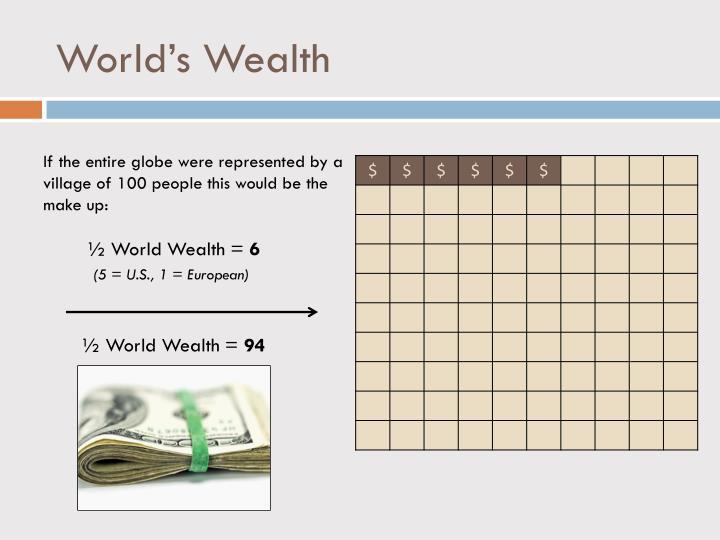 World's Wealth