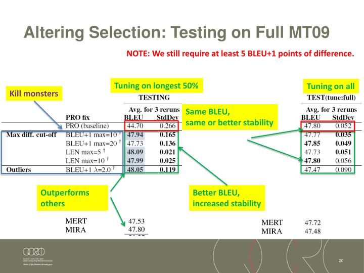 Altering Selection: Testing on Full MT09
