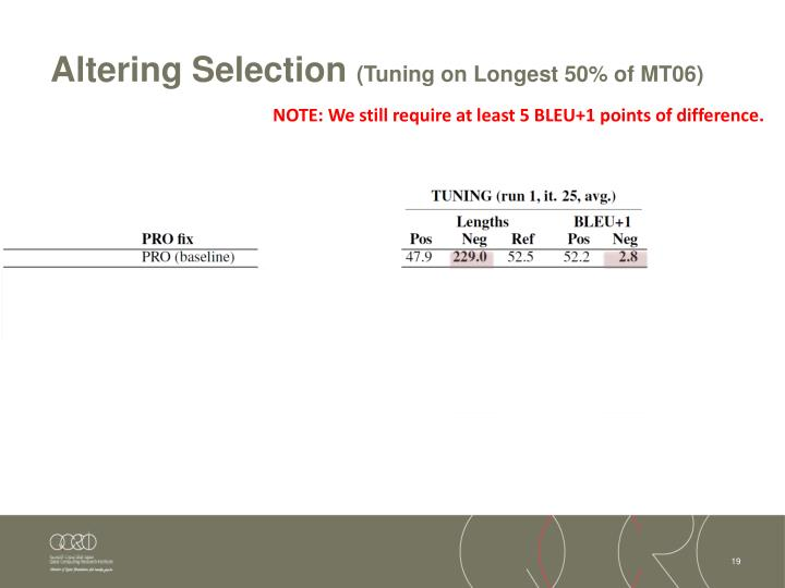 Altering Selection