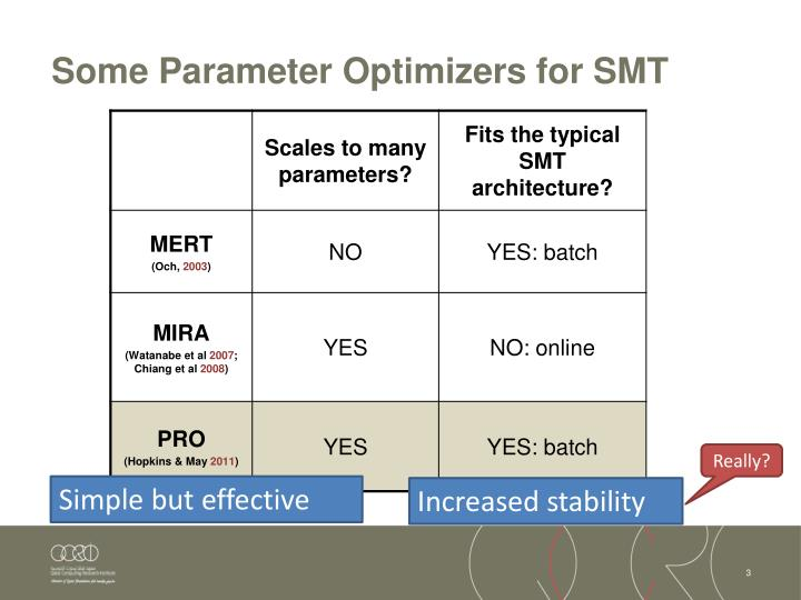 Some parameter optimizers for smt