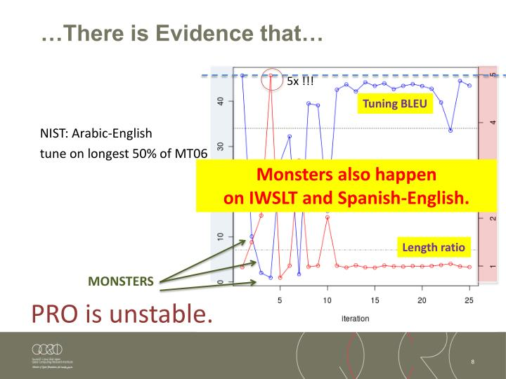 …There is Evidence that…