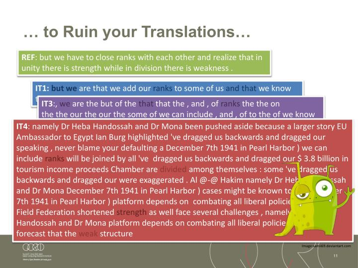 … to Ruin your Translations…