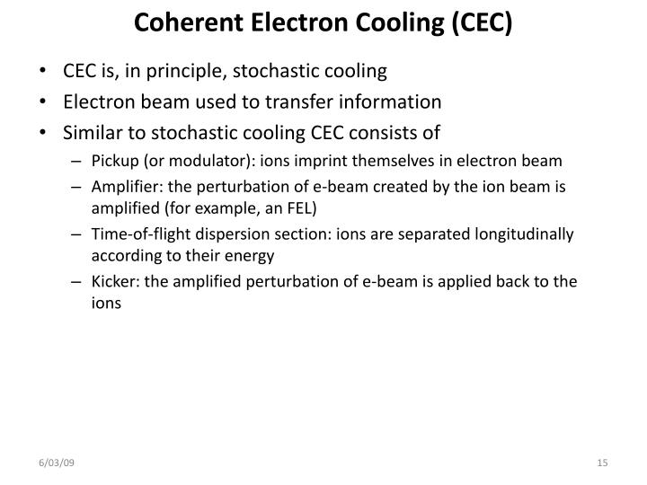 Coherent Electron Cooling (CEC)