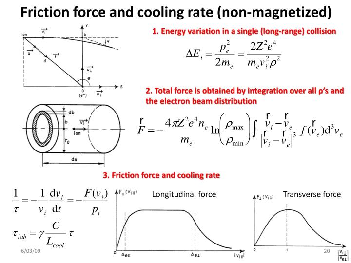Friction force and cooling rate (non-magnetized)