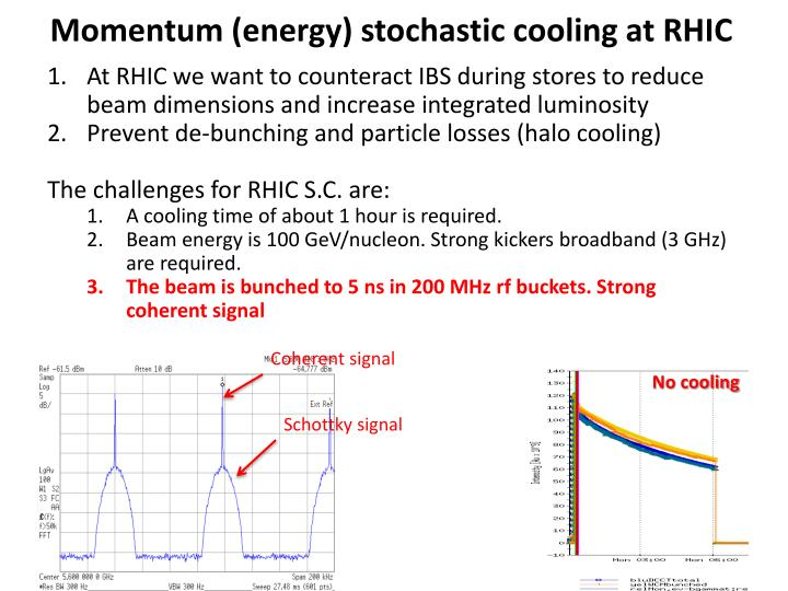 Momentum (energy) stochastic cooling at RHIC