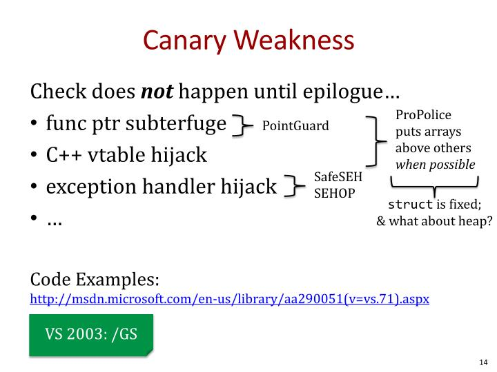 Canary Weakness