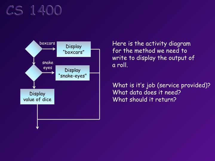 Here is the activity diagram