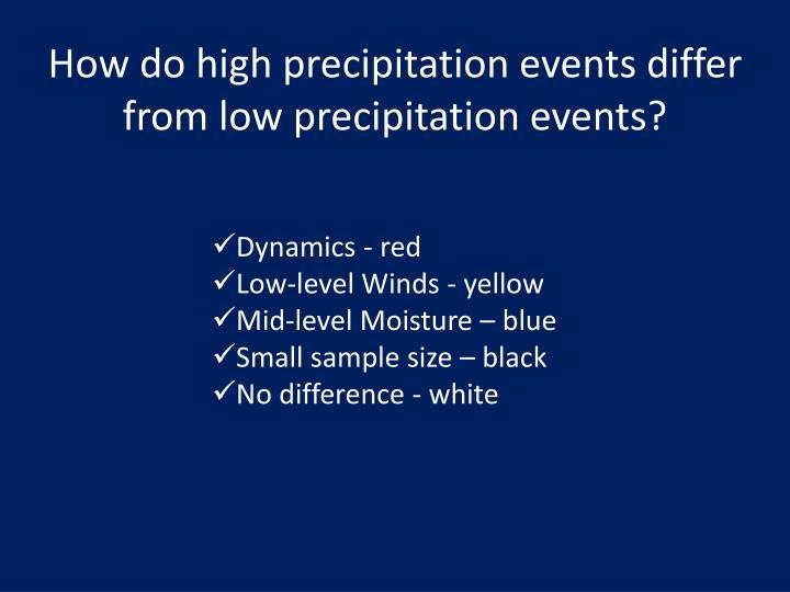 How do high precipitation events differ from low precipitation events?