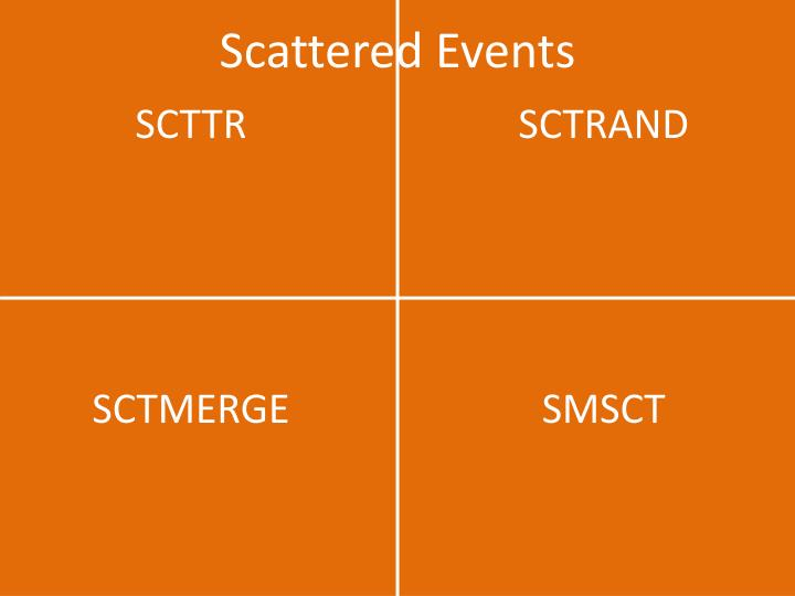 Scattered Events