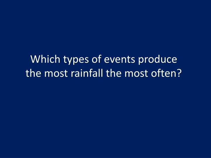 Which types of events produce