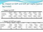6a impact on gdp and gdp per capita spatial lag model